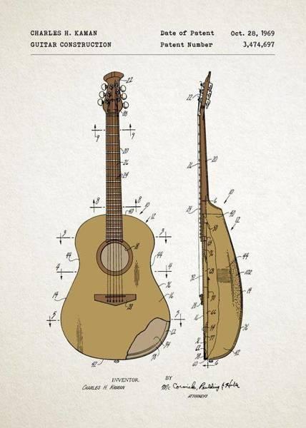 Gitara PLAKAT