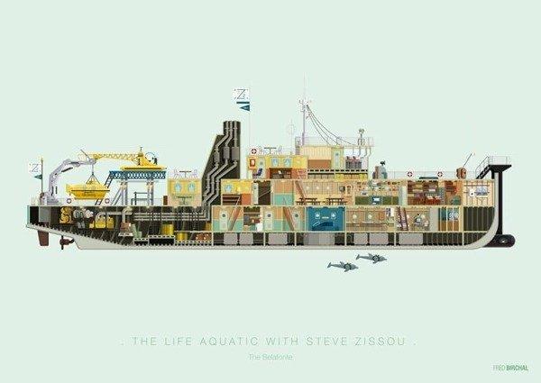 The Life Aquatic PLAKAT