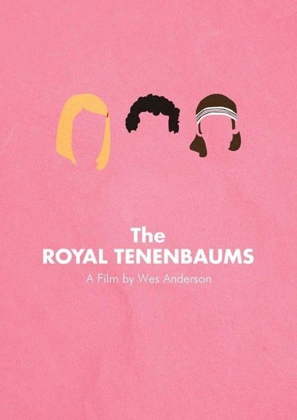 The Royal Tenebaums PLAKAT